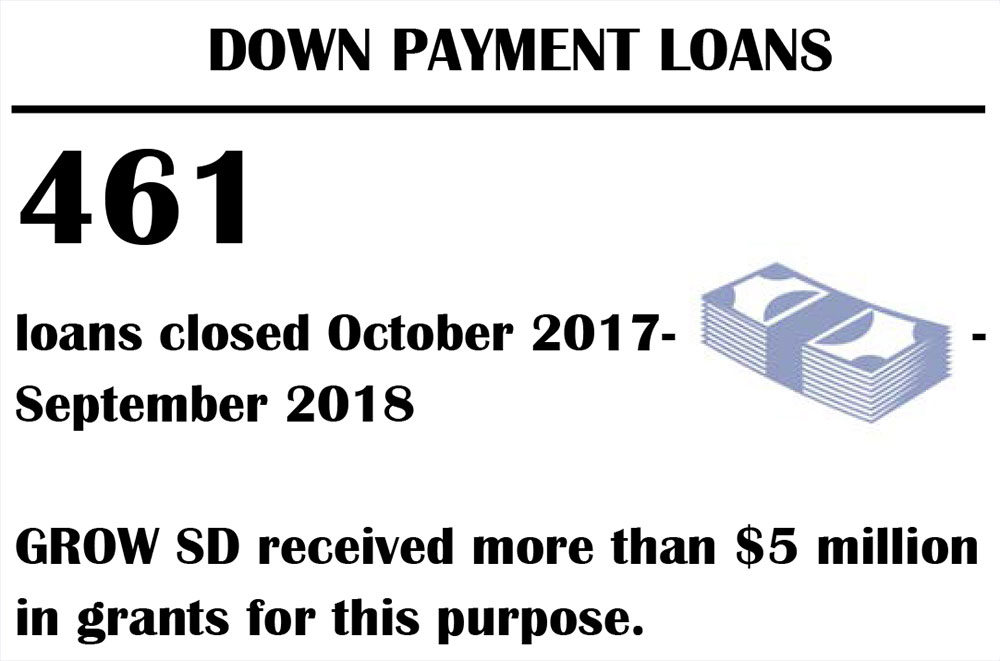 down payment loans